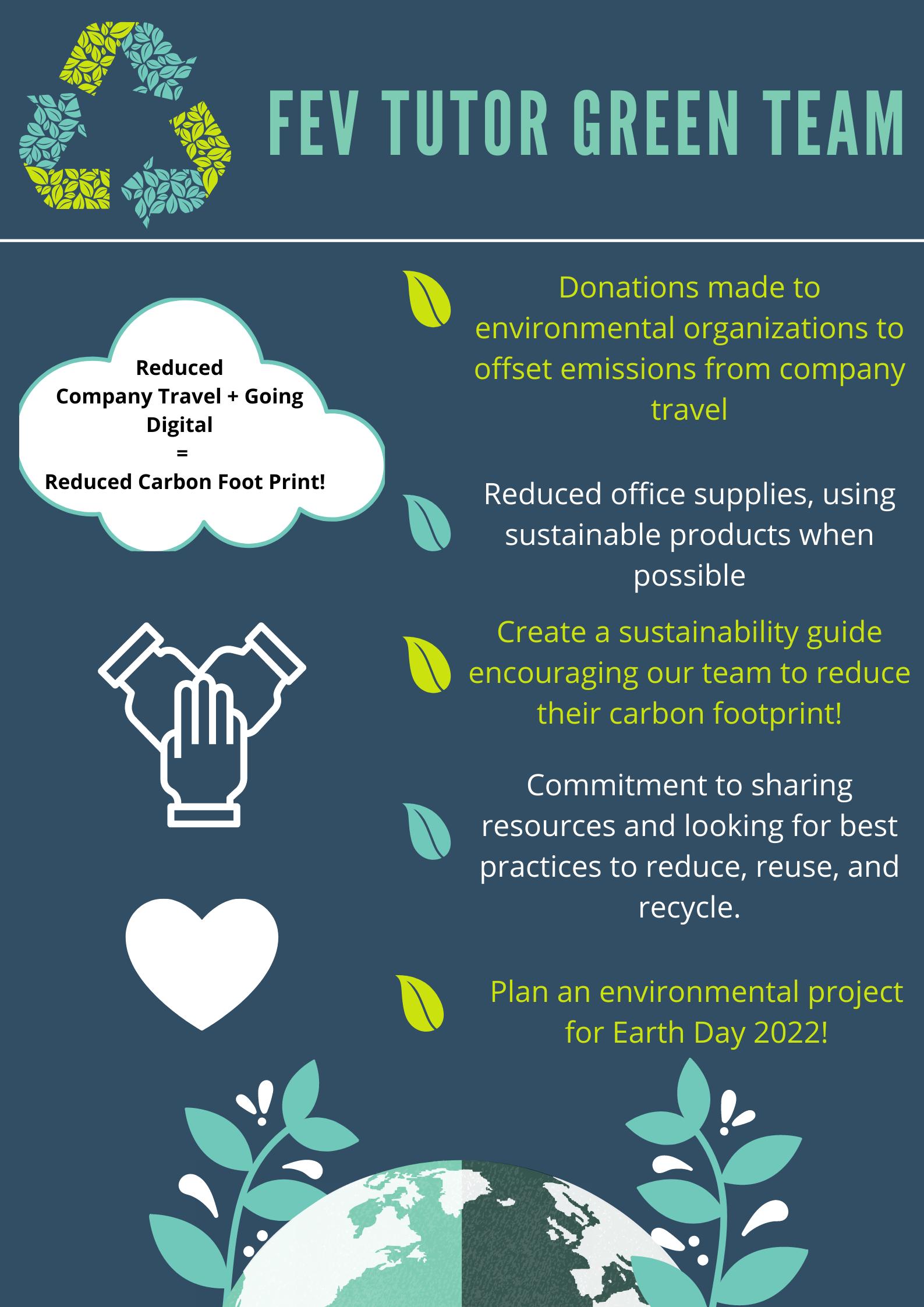 Green Team Graphic (3)